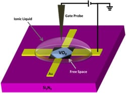 Suspended channel oxide FETs
